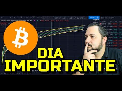 """🟠 Dia """"IMPORTANTE"""" para Bitcoin 🅱️ + 15 Altcoins !!!"""