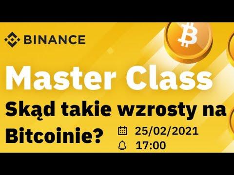 Skąd takie wzrosty na Bitcoinie?