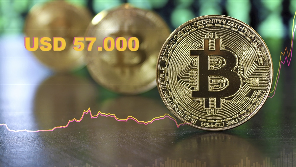 Con su precio en 57.000 dólares, bitcoin se acerca a los 1,1 billones de capitalización