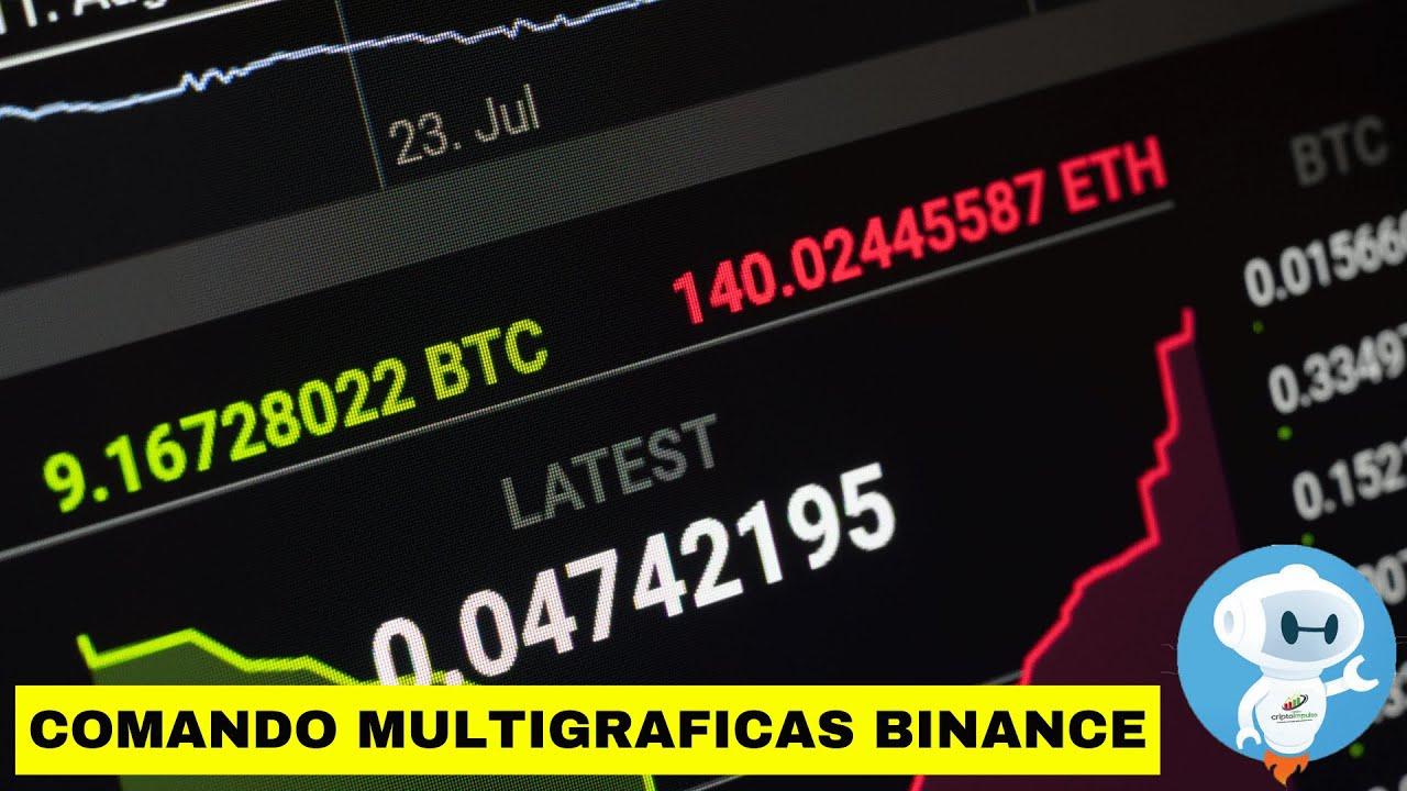 BINANCE TUTORIAL ESPAÑOL 2021 [Bot asistente de trading] Como usar el comando multigraficas