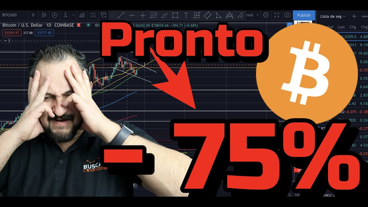 🚨 *CUIDADO* Bitcoin -75% mas PRONTO de lo que te esperas !!! 😳