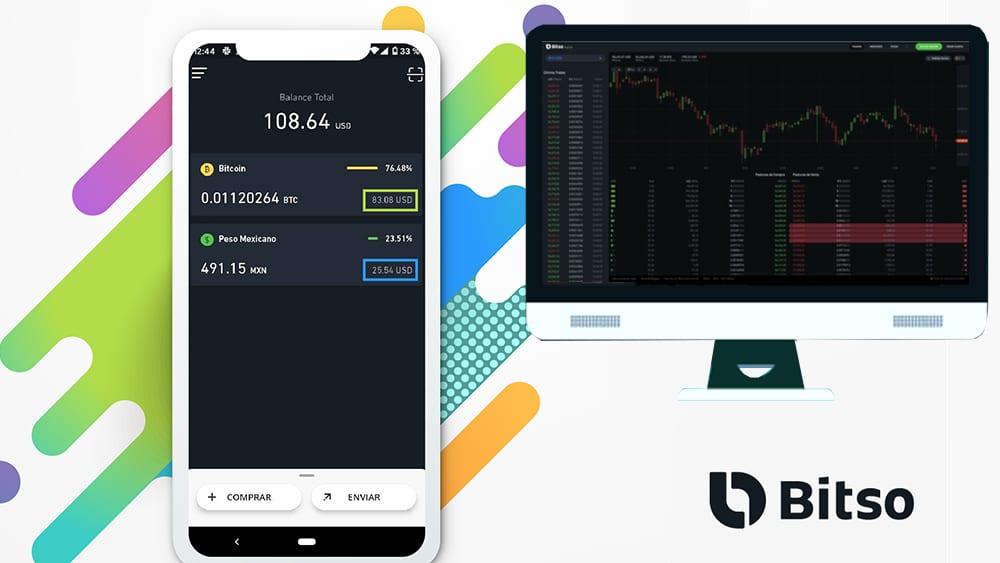 el exchange para hacer trading de bitcoin que opera en México, Brasil y Argentina