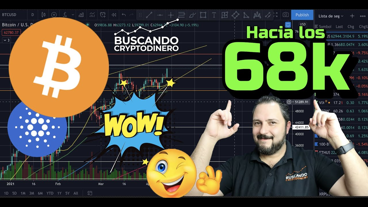 🟢Bitcoin a los 68k + Pi Top Señal bajista… 22 Monedas + Rifa !!!