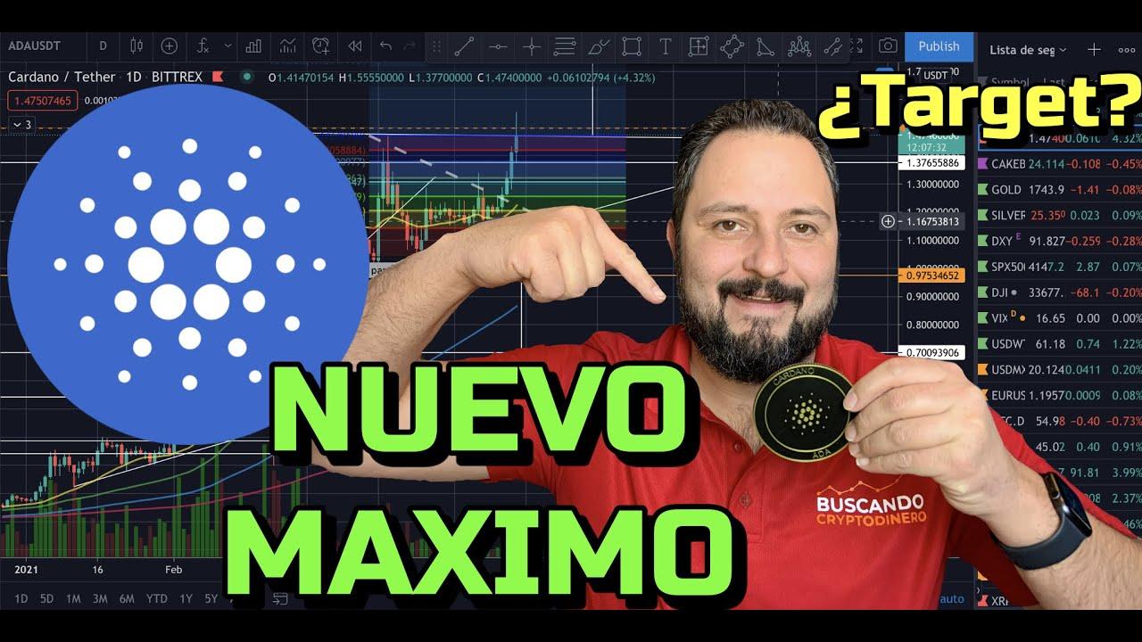"""🔵Cardano """"ADA"""" Nuevo MAXIMO  ¿Cual es el Target? !!! + 10 monedas y Rifa !!!"""