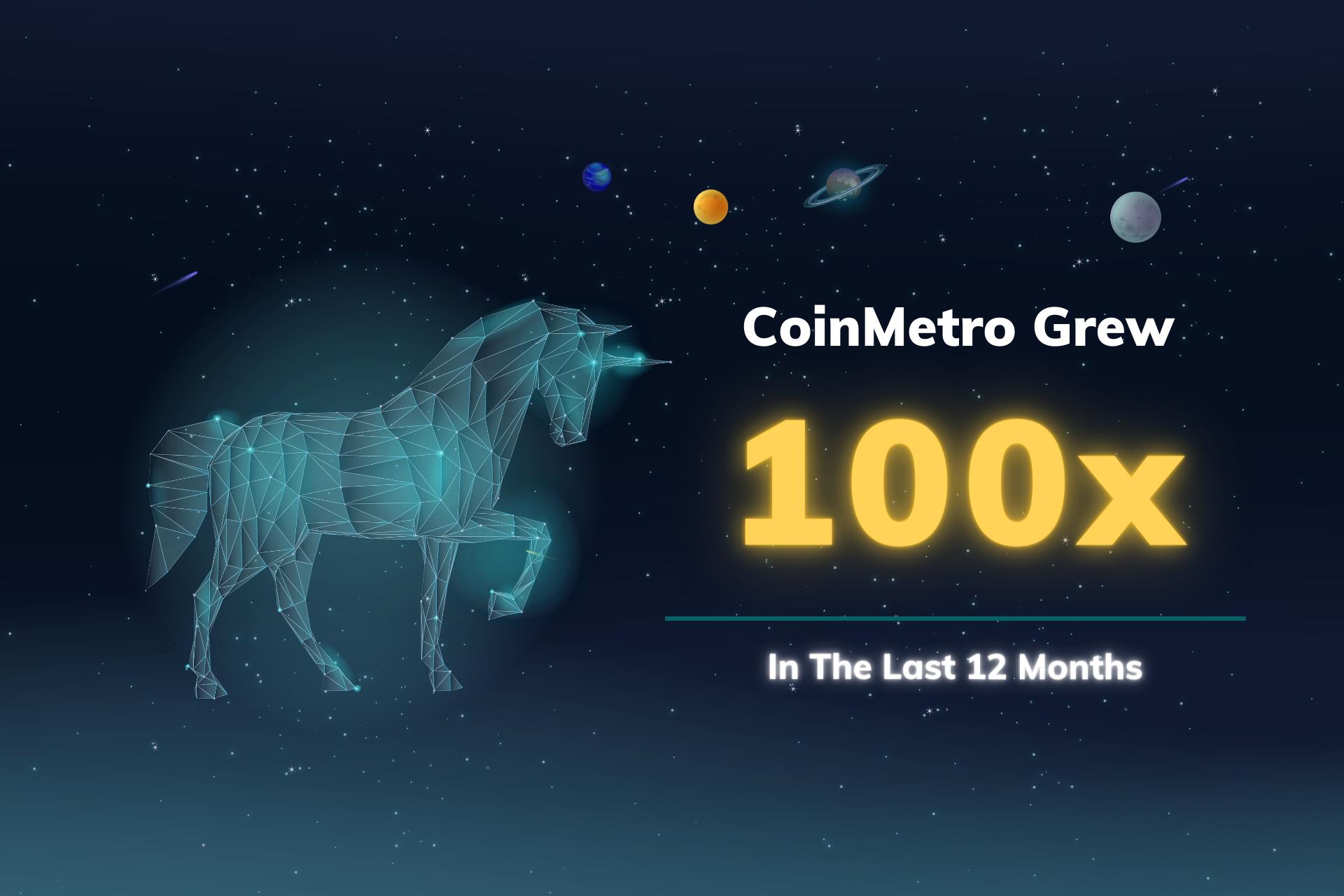 CoinMetro supera las expectativas de crecimiento del primer trimestre