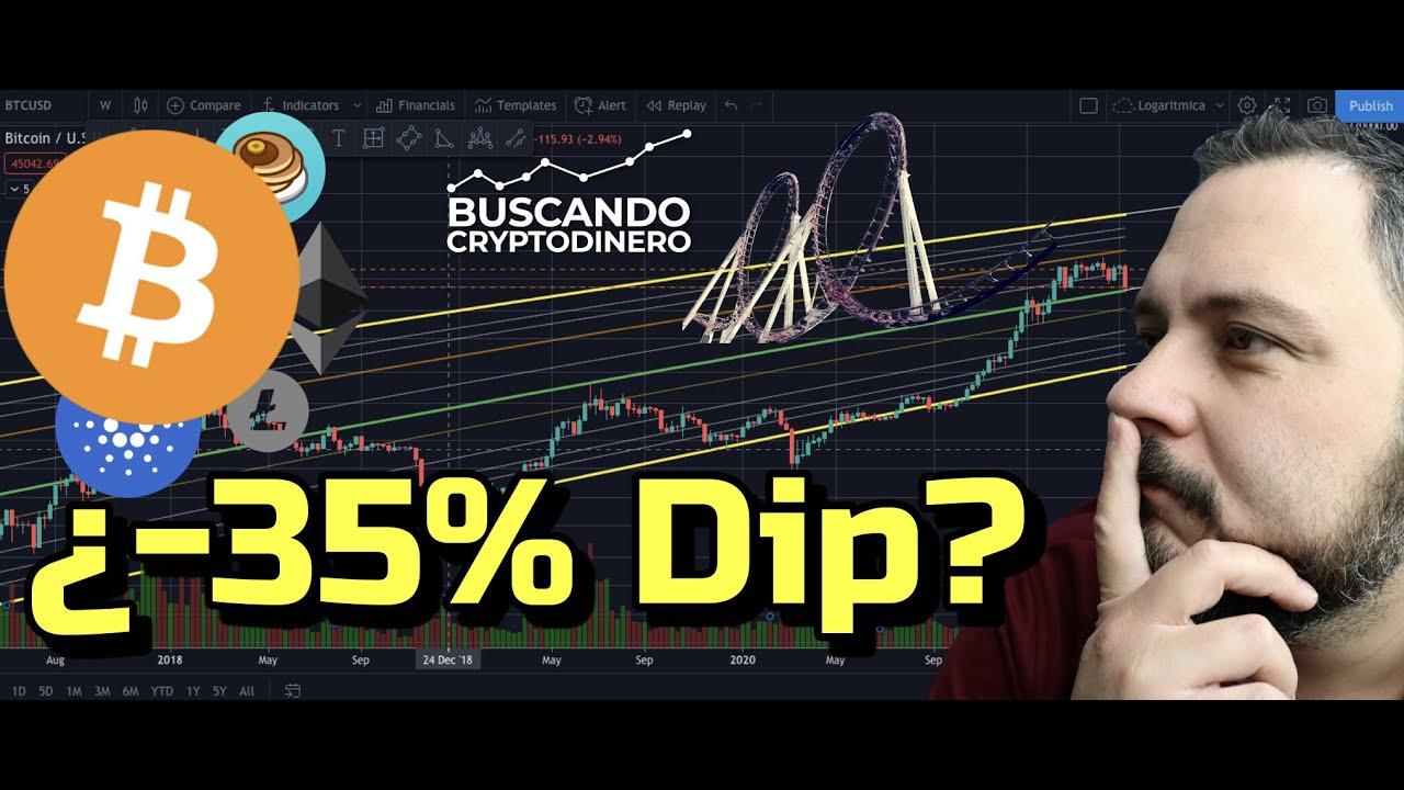 🤢🤮 Asi se siente una correccion del 34% + 5 monedas y Rifa !!!