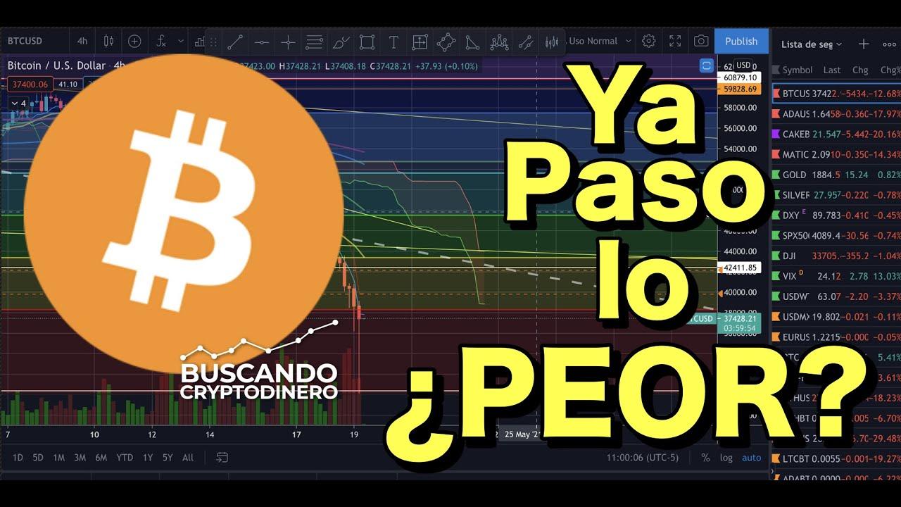🔴 Bitcoin…  Ya paso lo PEOR???  (Youtube Live)