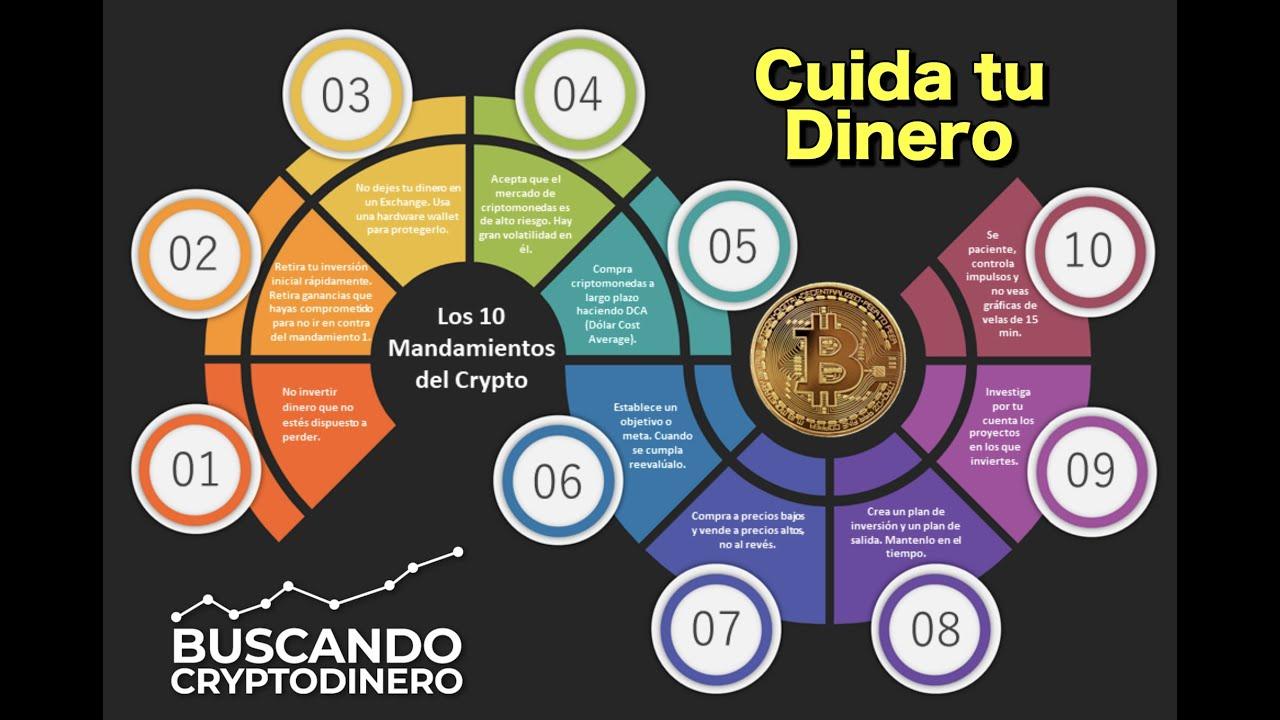 💚 Los 10 Mandamientos para invertir en Bitcoin y Crypto #bitcoin #crypto #cuidatudinero