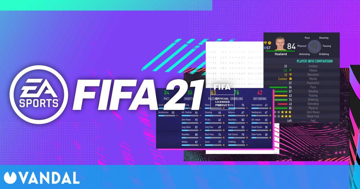 FIFA: EA Sports busca fans que le ayuden a actualizar su base de datos de equipos y jugadores