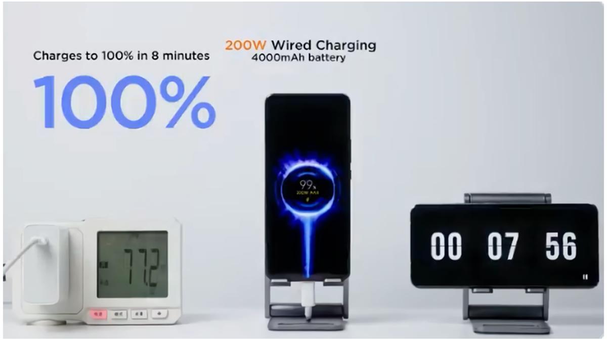 Xiaomi dice que puede cargar batería de smartphone en 8 minutos