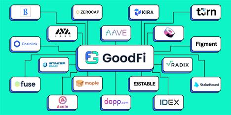 La Junta Asesora de GoodFi atrae a 22 ejecutivos de Chainlink, Aave, Radix, mStable y otros proyectos líderes de DeFi