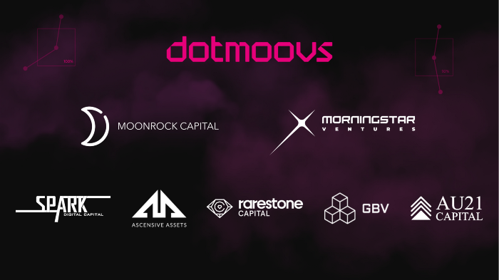 dotmoovs recauda $ 840,000 para impulsar el crecimiento de los deportes electrónicos Blockchain
