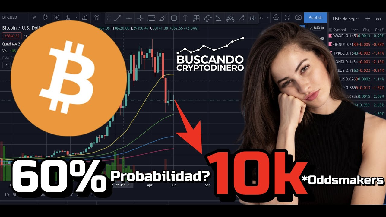 😳 BITCOIN a 10k?? 60% probable??? WTF!!! + 9 monedas y Rifa de Litecoin !!
