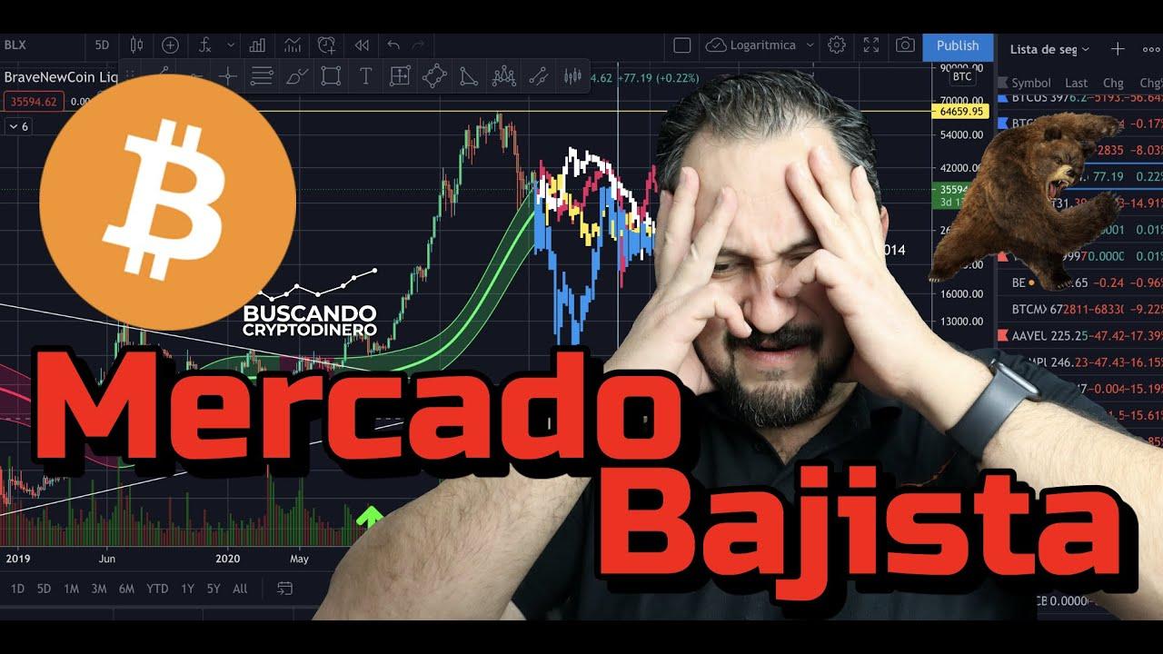 🚨Bitcoin: Mercado Bajista ➤ Escenarios Posibles + Rifa de Litecoin !!