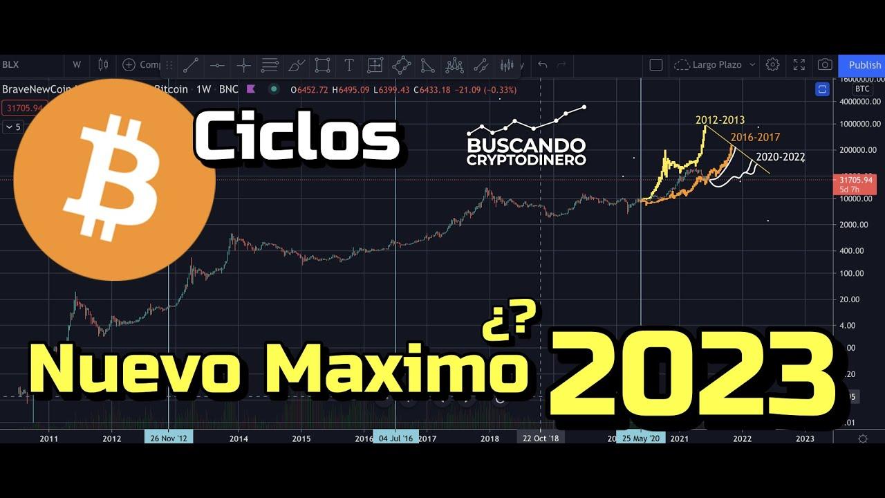BITCOIN ➤ Nuevo Maximo hasta 2023?? #ciclos