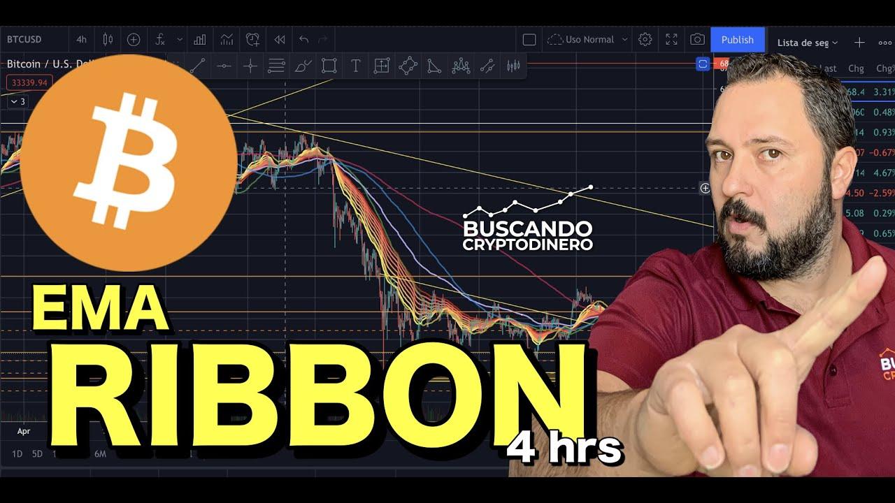 🚨 BITCOIN ➤ EMA Ribbon 4 hrs + OnChain + Rifa de Litecoin!!!