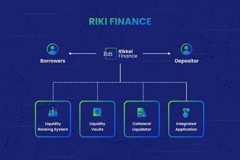 5 razones por las que RiFi va a cambiar el ecosistema de préstamos DeFi
