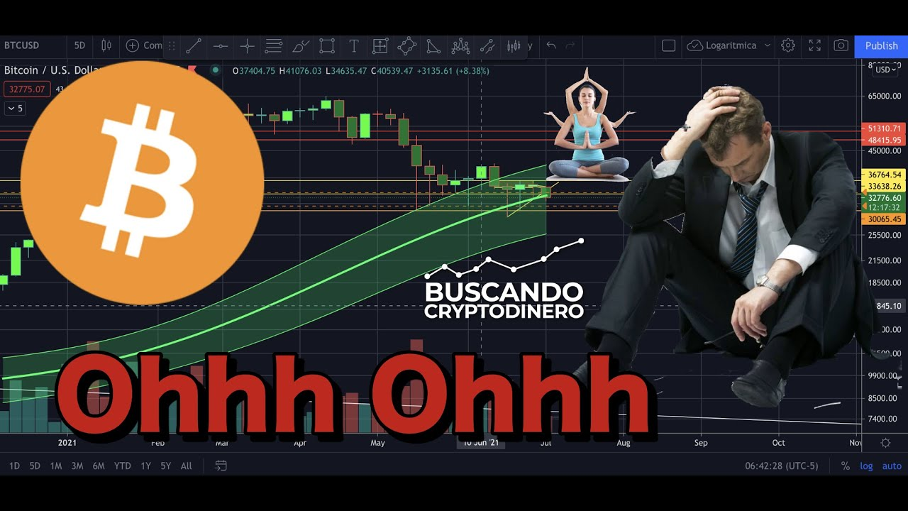 🔴 Bitcoin ➤ No se ven muy bien las cosas + 2 Rifas !!!