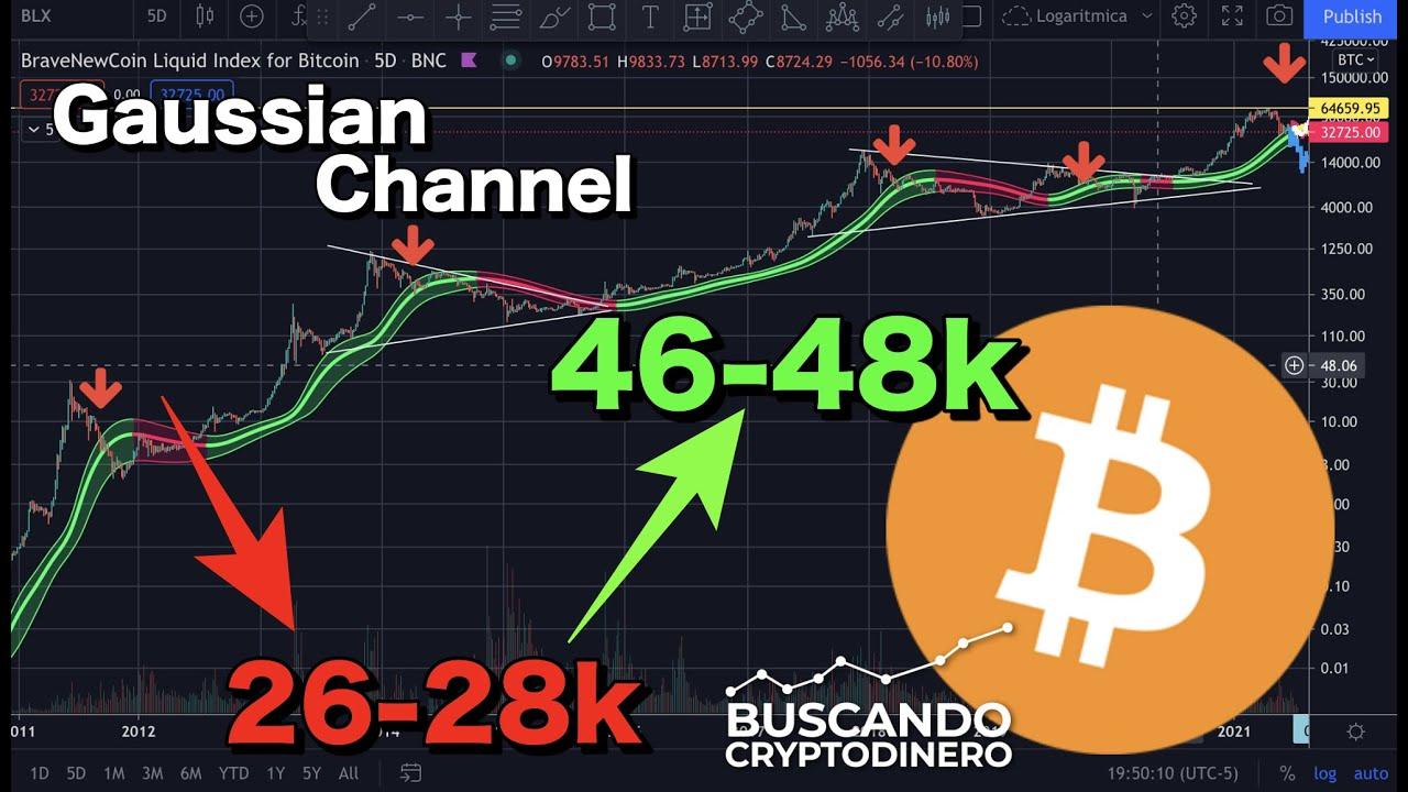 """😳 Bitcoin ➤ Bajaremos primero antes de subir?? """"Gaussian Channel"""""""