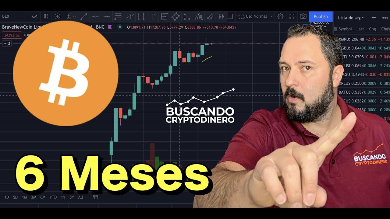 🤡 Bitcoin ➤ Se ve bien, Pero….  + AXS y Rifa de Litecoin !!!