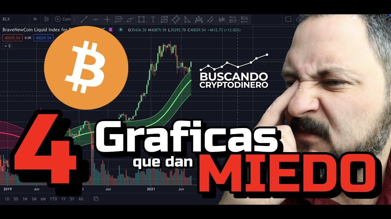 🙀 Bitcoin ➤ 4 Graficas que dan un poco de miedo !!!