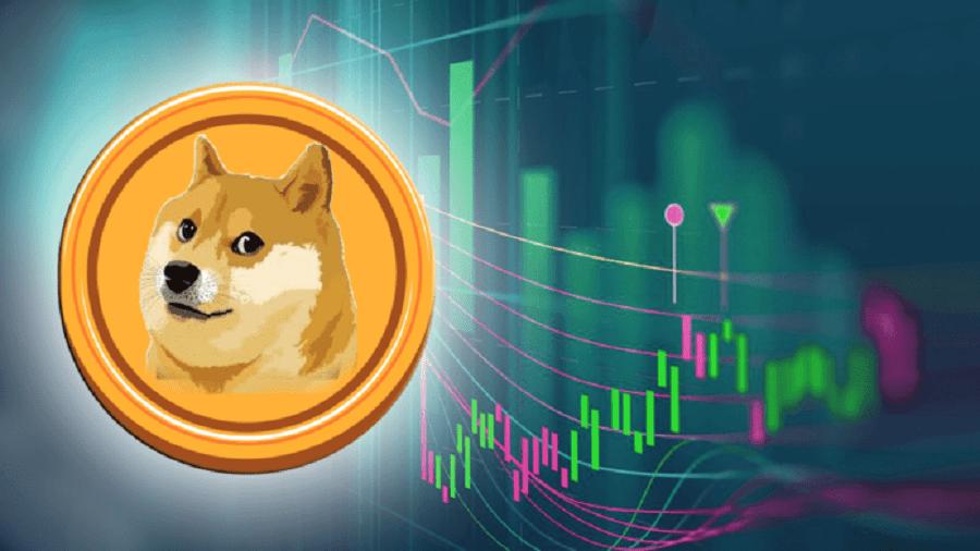 Cardano (ADA) y Dogecoin (DOGE) registran las mayores ganancias a medida que aumenta el mercado de criptomonedas