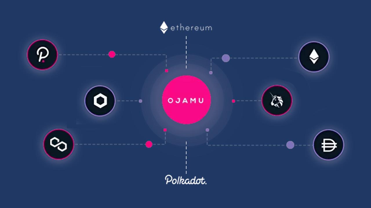 Conozca Ojamu, una plataforma impulsada por blockchain que ayuda a las marcas a optimizar su marketing digital