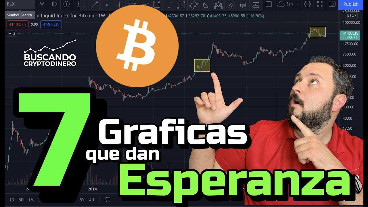 🟢 Bitcoin ➤ 7 Graficas que dan Esperanza !!!