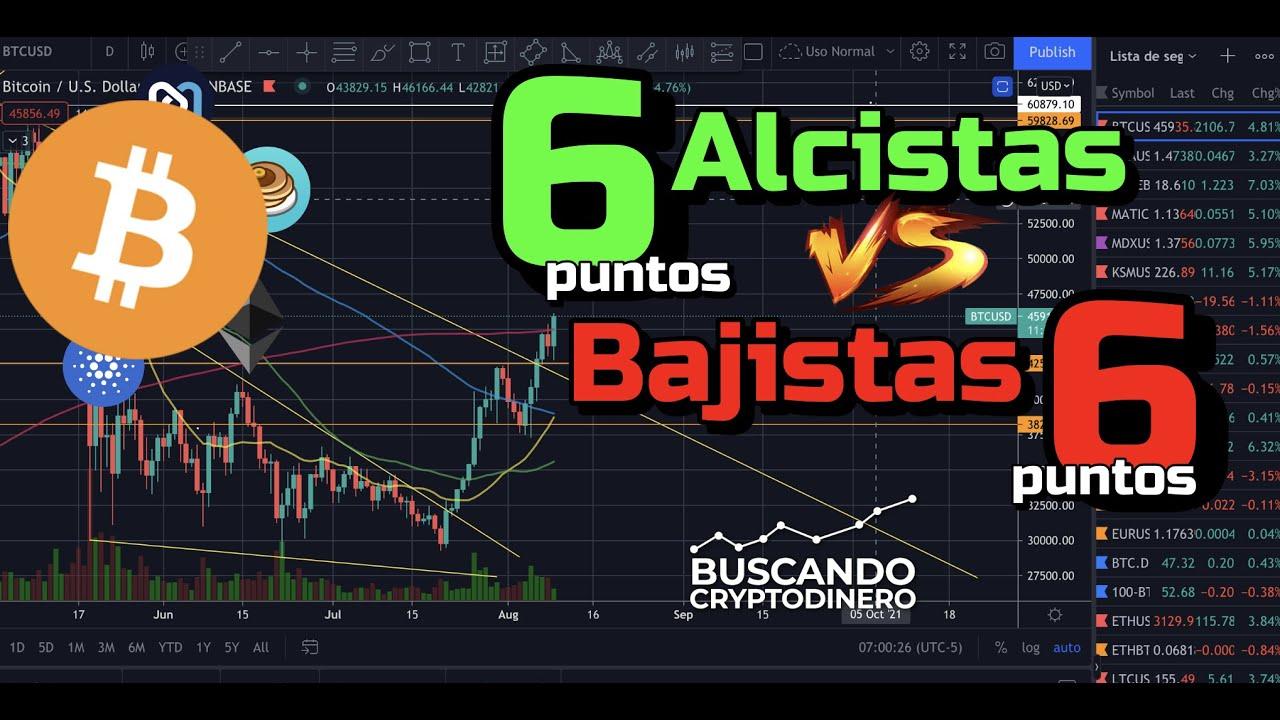 🥊 Bitcoin ➤ 6 Puntos Alcistas vs 6 Bajistas + 4 monedas y Rifa de Litecoin !!