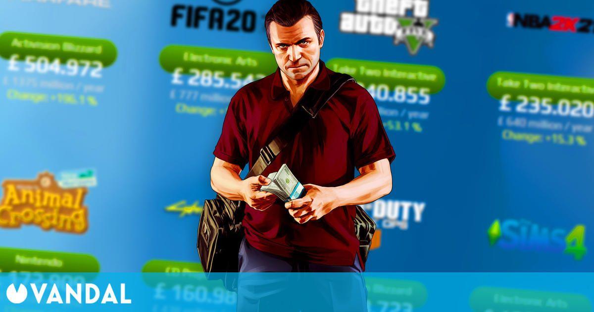 Calculan cuánto dinero generan GTA 5, FIFA, Call of Duty o Animal Crossing cada minuto