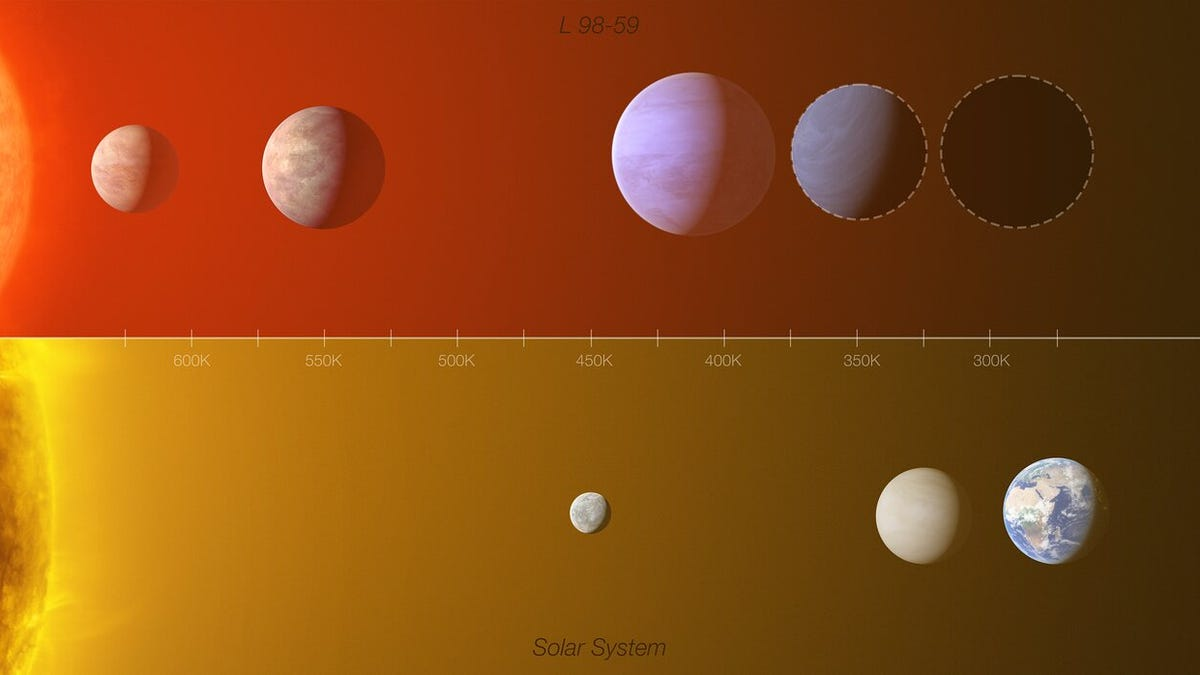 Encuentran el exoplaneta rocoso más ligero hasta ahora con el método de la velocidad radial