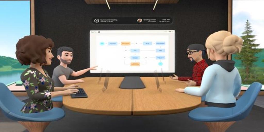 Facebook presenta su plataforma Horizon Workrooms de reuniones de trabajo en Realidad Virtual