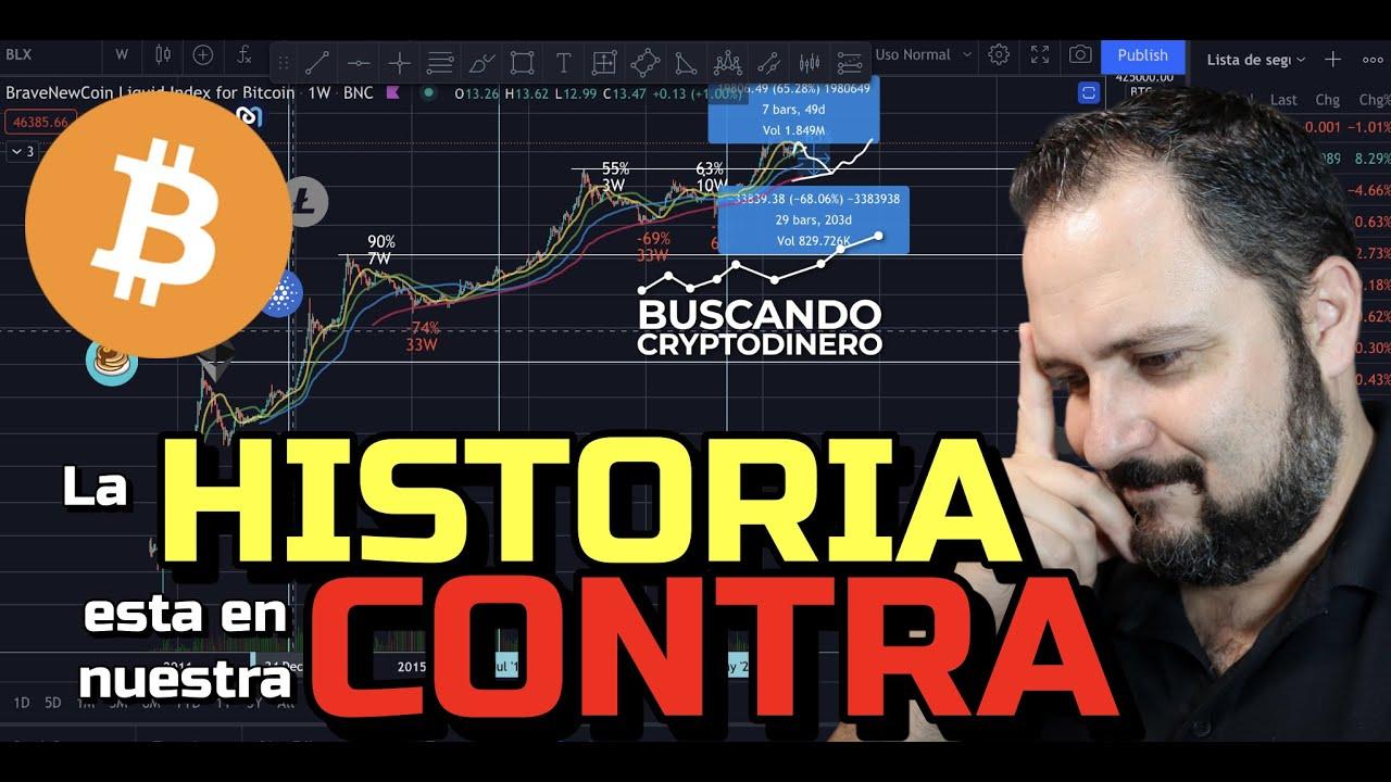 🤔Bitcoin… La HISTORIA esta en nuestra contra !!! + 14 monedas y Rifa de Litecoin !!