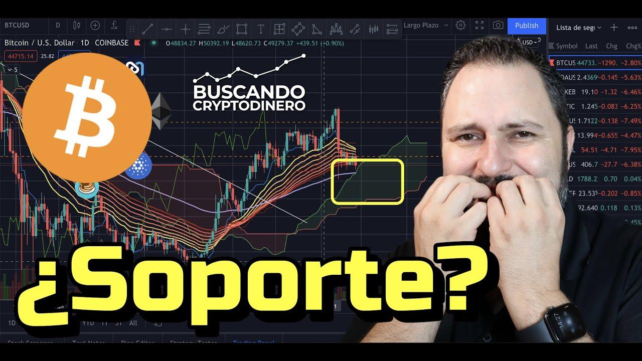 🧘🏻♀️Bitcoin… Se recuperara??? + 11 monedas y Rifa de Litecoin !!