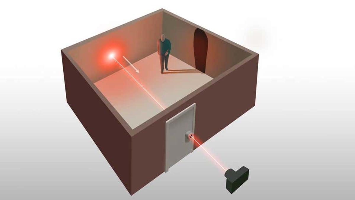 Este láser puede exponer todo lo que hay en una habitación