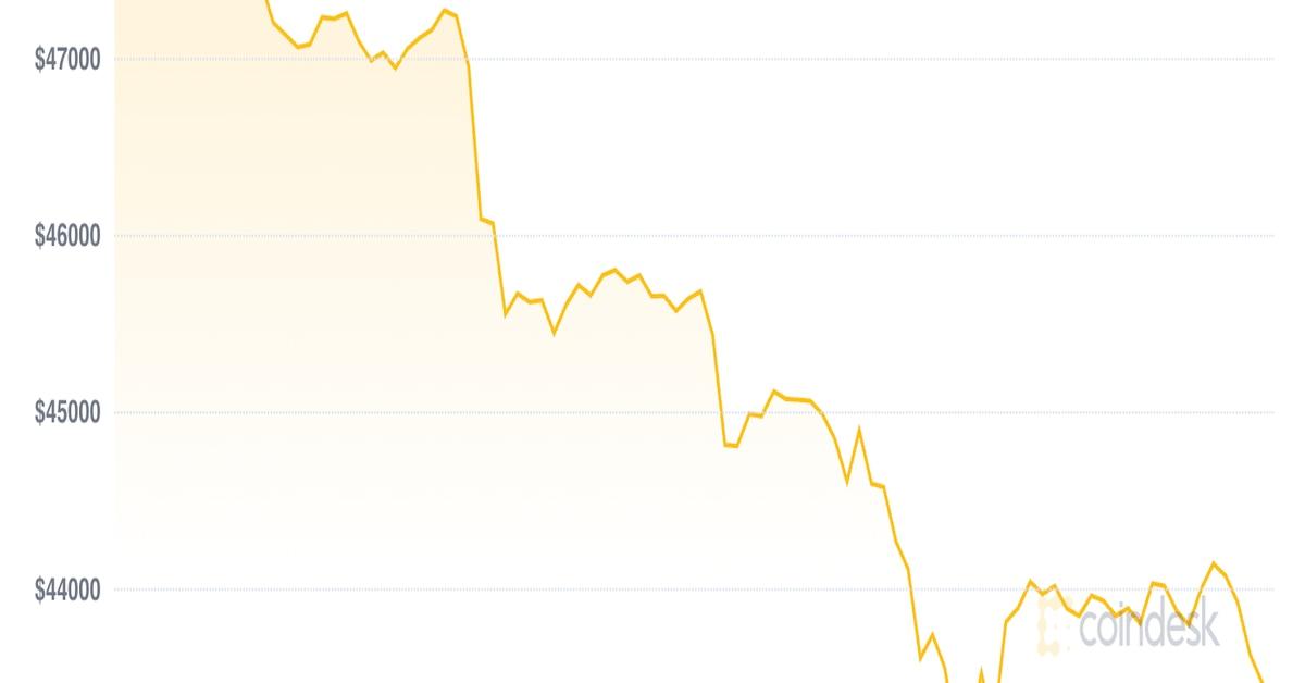 Envoltura del mercado: la venta masiva de Bitcoin se profundiza a medida que aumenta la volatilidad de la renta variable