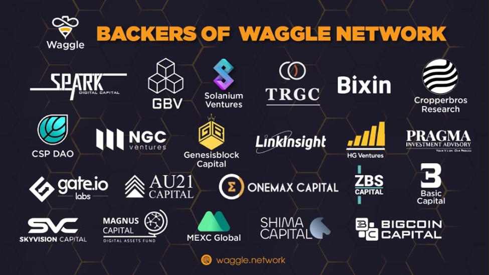 Waggle Network recauda con éxito una ronda de semillas de $ 3 millones para construir un mercado de cadenas múltiples para ventas estratégicas de tokens