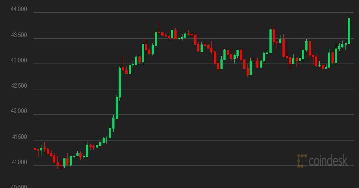 Bitcoin por encima de $ 42K;  Los analistas ven el rebote en el futuro – CoinDesk