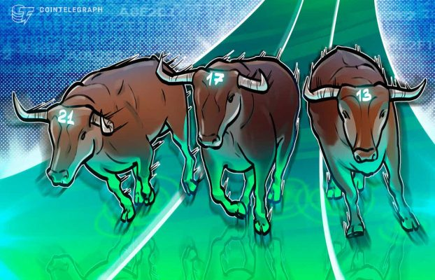 La acción del precio de Bitcoin en 2021 hasta ahora es un reflejo de la de 2017: ¿continuará?