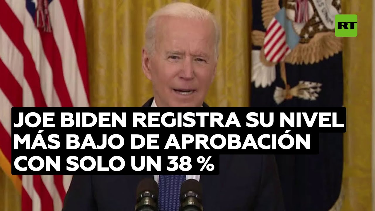 Joe Biden registra su nivel más bajo de aprobación con solo un 38 %