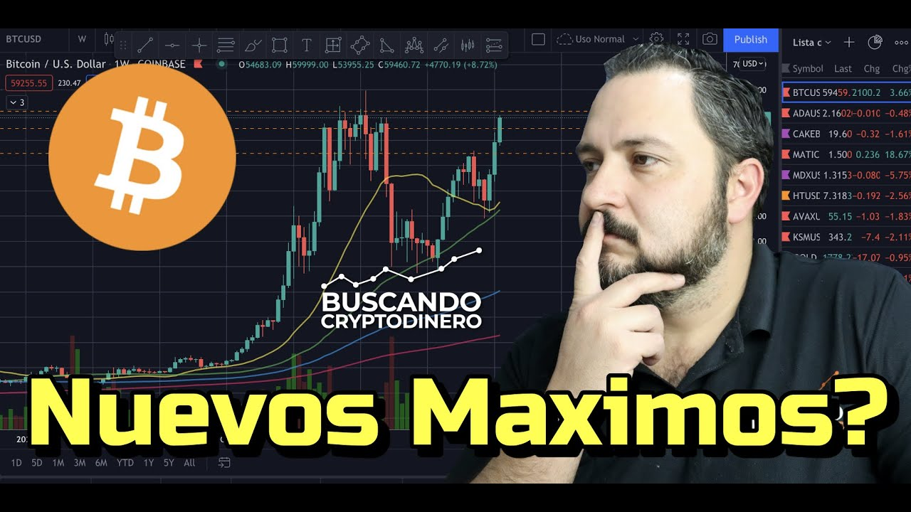 🔥 Bitcoin… ¿Nuevo Maximo? + Rifa de Litecoin y noticias !!