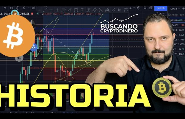 🙀 Momento HISTORICO de Bitcoin + Noticias y Rifa de Litecoin !!!