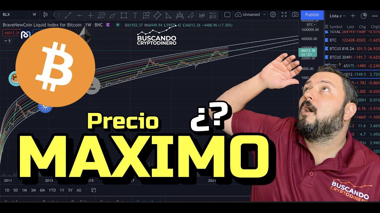 🌙 Cuál será el PRECIO MAXIMO de Bitcoin?? + Noticias y rifa de Litecoin!!!