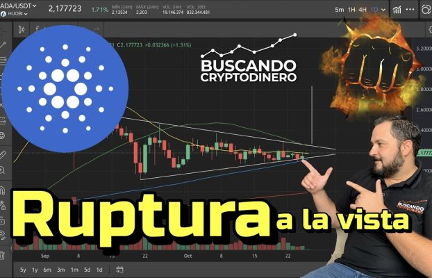 """🔵 Cardano """"ADA"""" Cerca de Ruptura + Noticias y Rifa de Litecoin !!"""