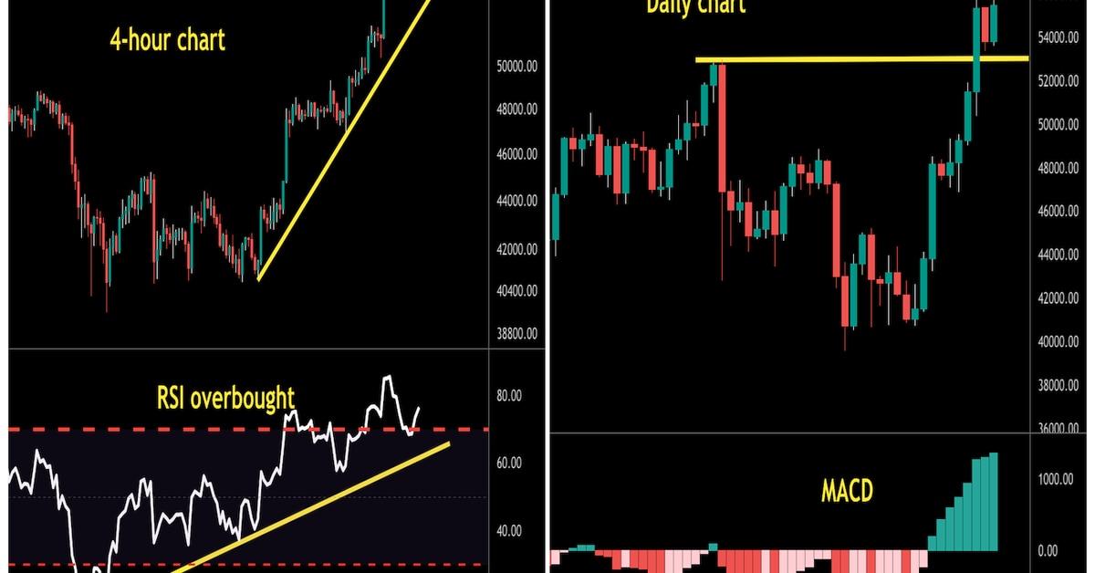 Bitcoin permanece en Bull Territory mientras que el MATIC de Polygon espera la ruptura – CoinDesk