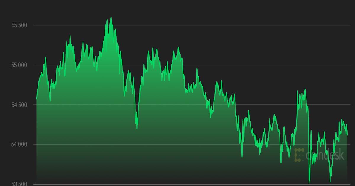 Analistas optimistas sobre Bitcoin a medida que aumenta el volumen de operaciones – CoinDesk