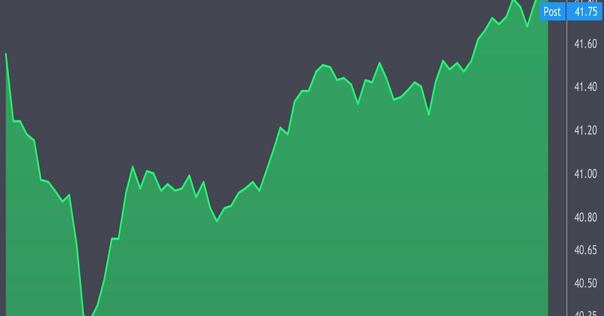 ProShares Bitcoin ETF (BITO) aumenta en el primer día de negociación, enviando BTC más alto