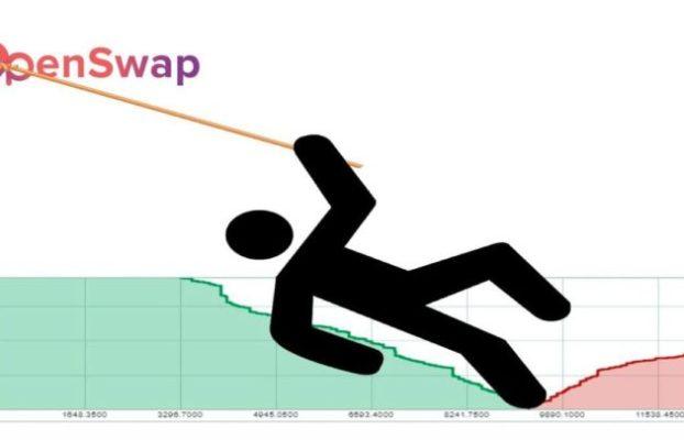 OpenSwap anuncia una nueva función de 'cola de precios al contado' para garantizar un deslizamiento cero para los intercambios de cifrado