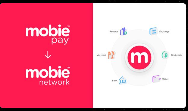 MobiePay cambia de marca a Mobie Network para ampliar el alcance de tecnologías y productos