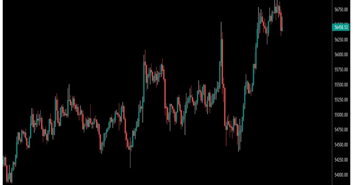 La plataforma de gráficos TradingView alcanza una valoración de $ 3 mil millones con una ronda de inversión de $ 298 millones